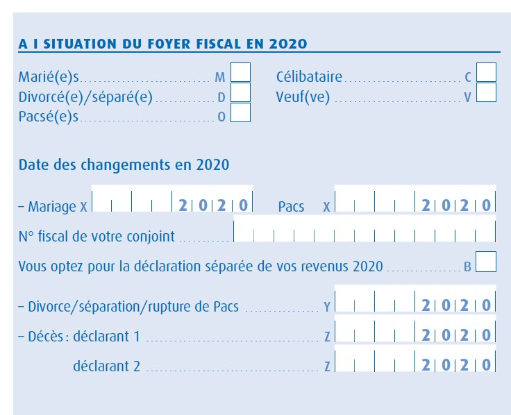 situation foyer fiscal