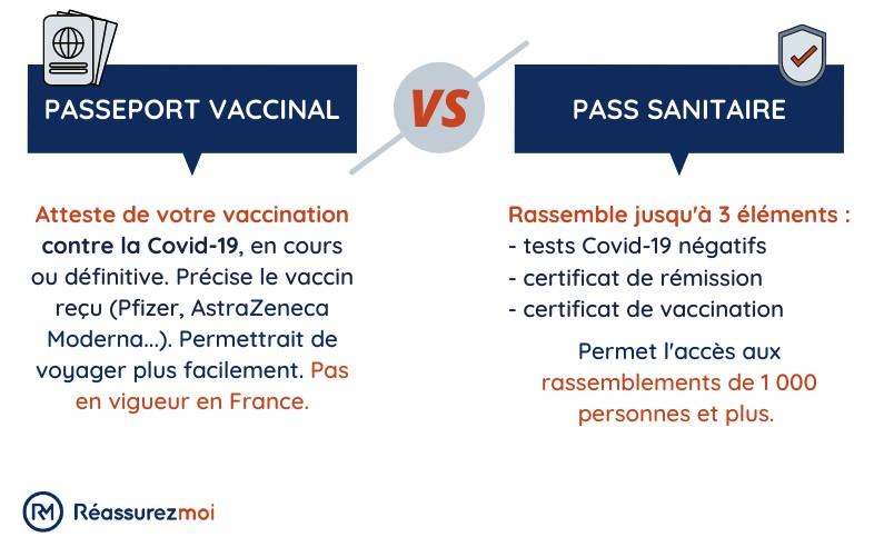 diff passeport vaccinal pass sanitaire