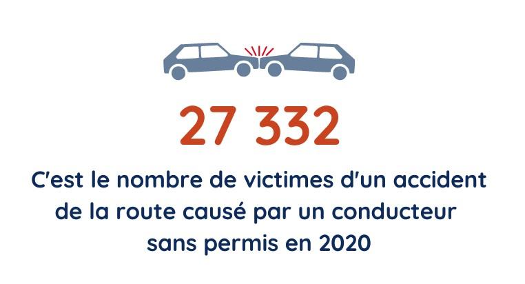 nombre victimes accident par conducteur sans assurance
